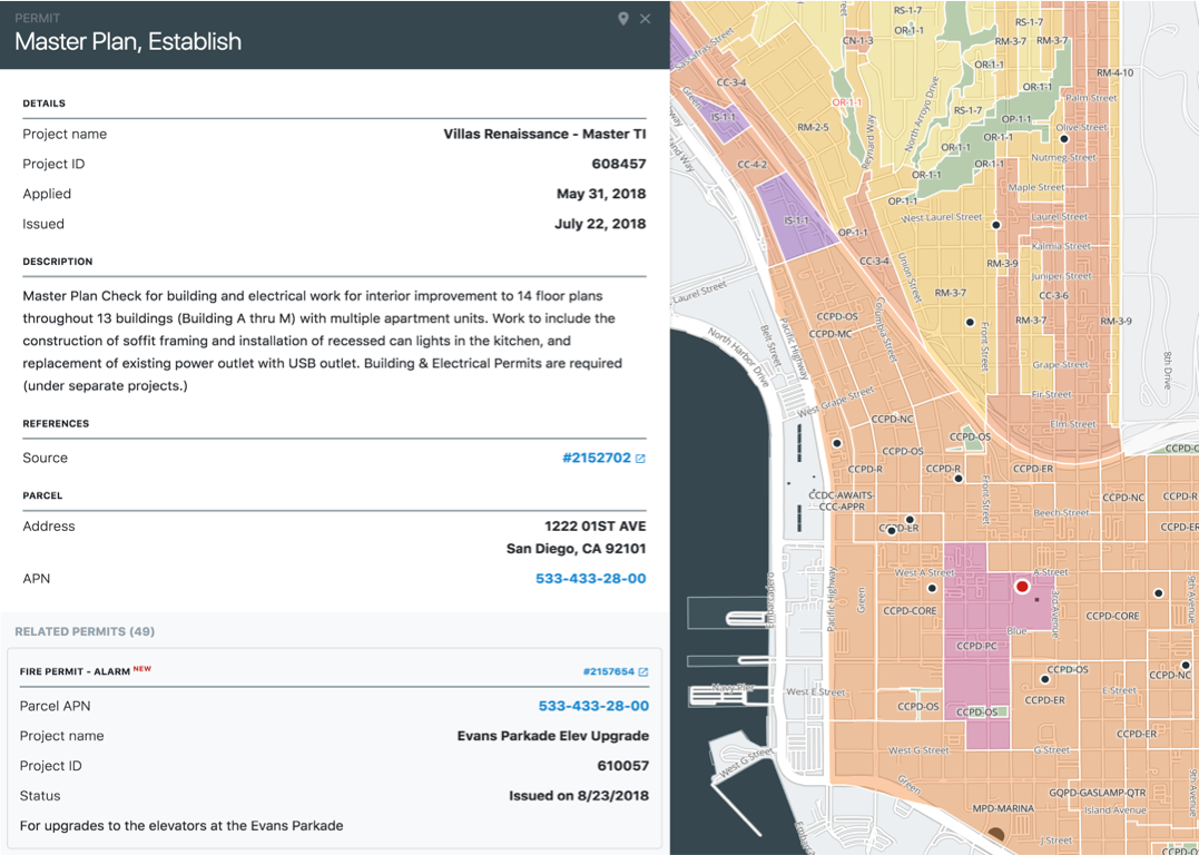 Scoutred - Property zoning and land use search